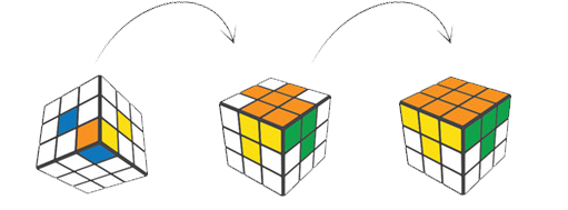 How to Solve a 3x3 Rubik's Cube  - Rubik's cube corners
