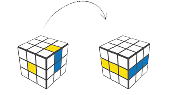 How to Solve a 3x3 Rubik's Cube - Rubik's cube middle