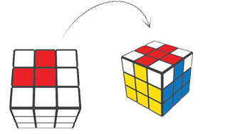 How to Solve a 3x3 Rubik's Cube - Rubik's cube top cross