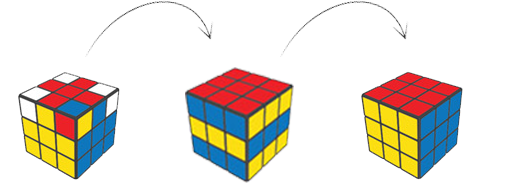 How to Solve a 3x3 Rubik's Cube  - Rubik's cube top corners