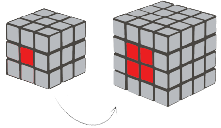 4x4 Rubik's Cube Center Block