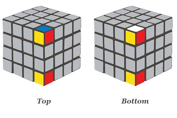 4x4 Rubik's Cube Corners