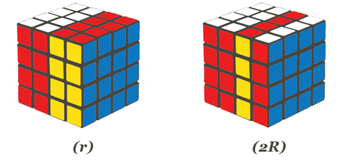 Rubik's Cube 4x4 moves
