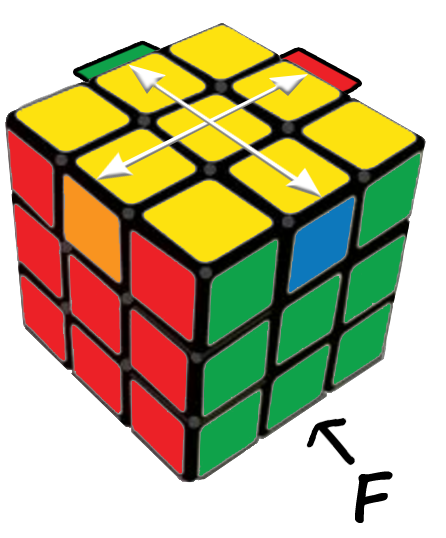Show Me How - How to Shave 30 Seconds off Solving a 3×3 Rubiks Cube – 4 Look Last Layer - 4LLL